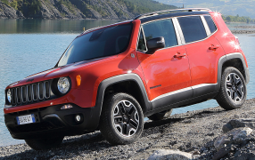 Jeep Renegade  Type 1