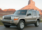 Kofferbakmatten Jeep Commander .